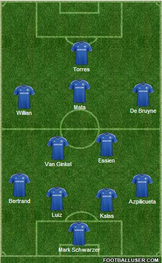 Swindon vs Chelsea 2013 Chelsea projected line-up