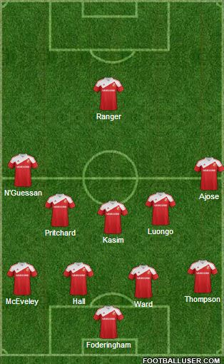 Swindon vs Chelsea 2013 Swindon projected line-up