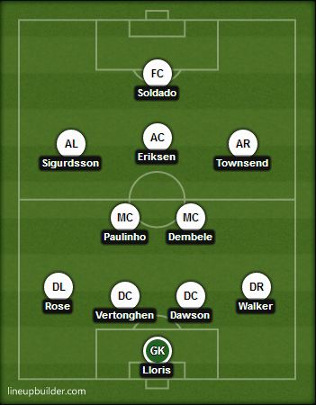 Tottenham vs Chelsea 2013 Tottenham predicted line-up