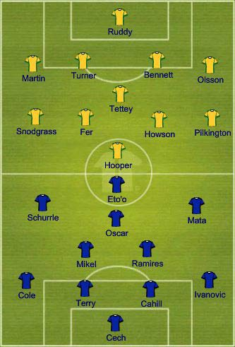 Norwich-Chelsea-2013-predicted-lineups
