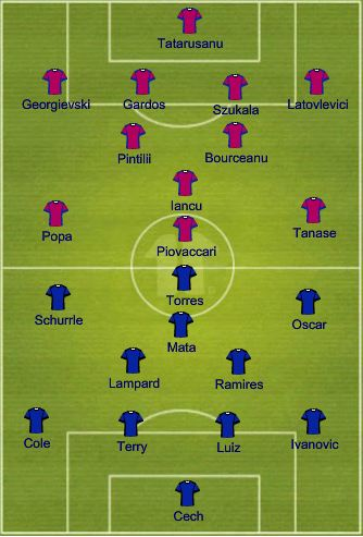 Steaua Bucharest vs Chelsea 2013 predicted lineups